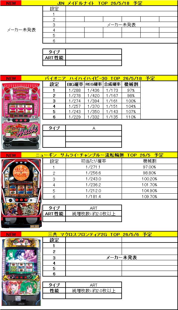 新台カレンダースロ0410-2